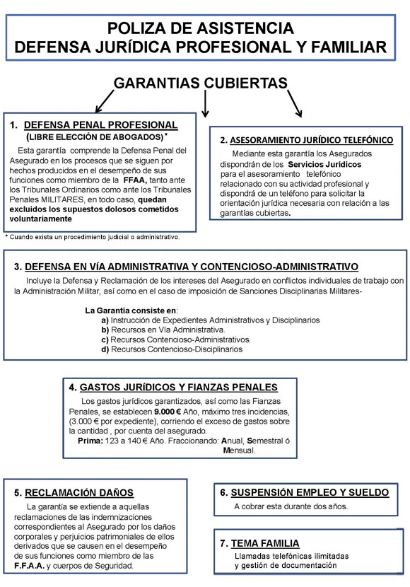 explicacion_asistencia